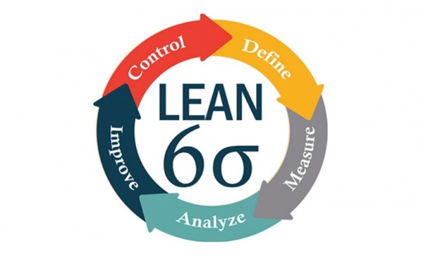 The Key Principles OF Lean Six Sigma