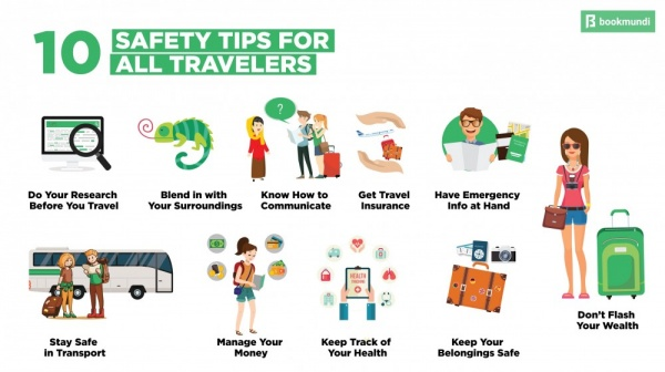 Travel Advisory, Travel Alerts & Safety Tips For Visiting USA